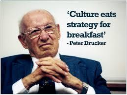 Drucker Culture Eats Strategy